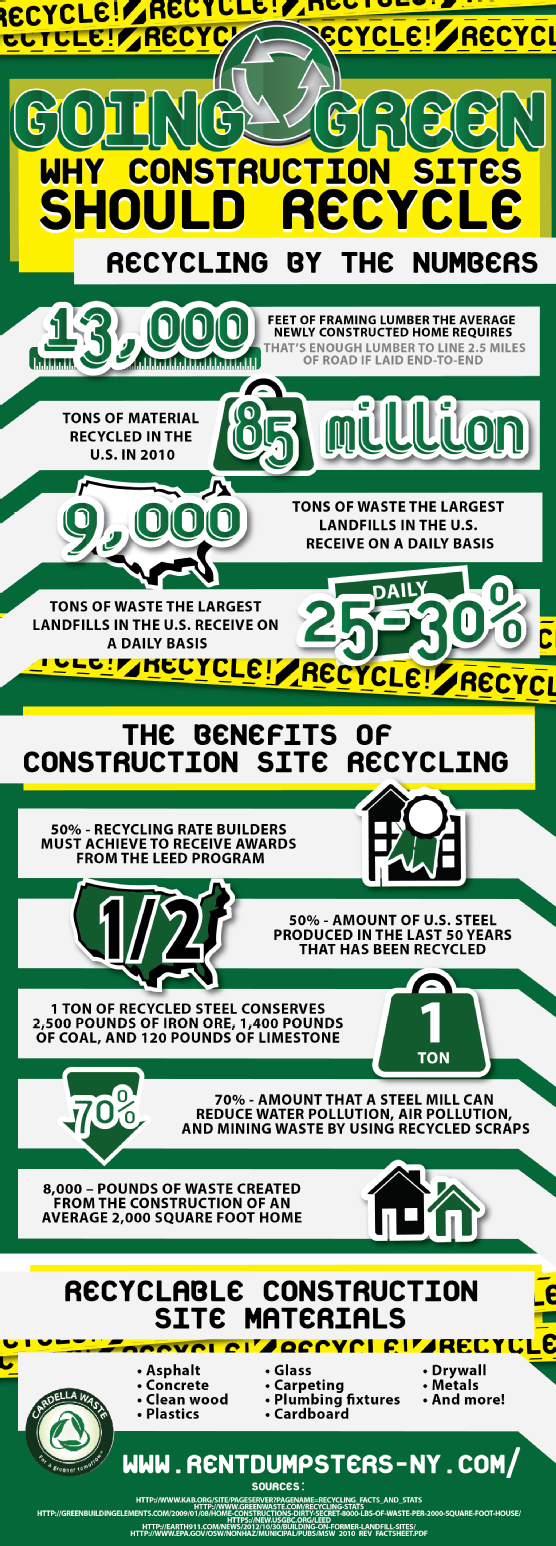 Construction recycling infographic